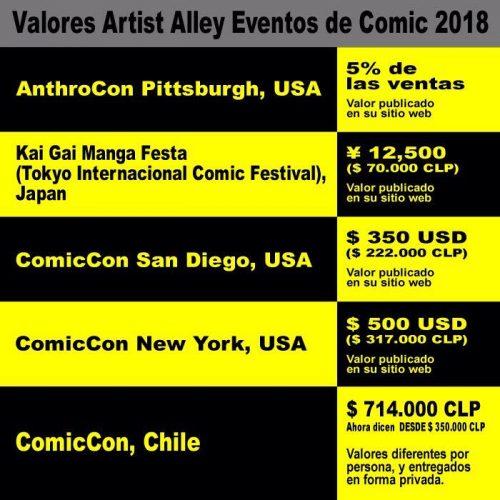 WTF Comic Con Chile 2018??